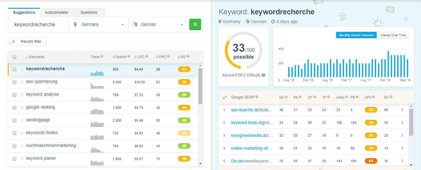 Webtexte schreiben - Schritt 1 ist die Keywordanalyse
