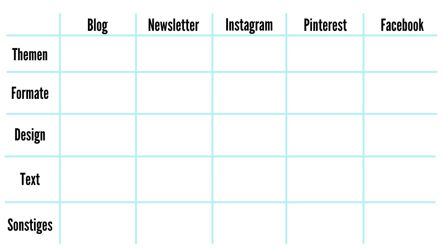 Jahresrückblick Übersicht Themen und Kanäle