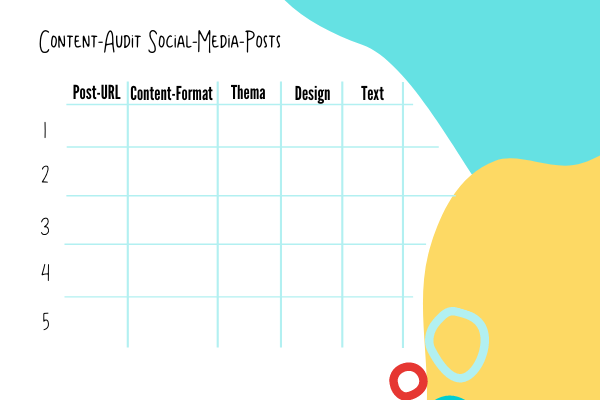 Übersicht Kriterien Content-Audit Social-Media-Posts